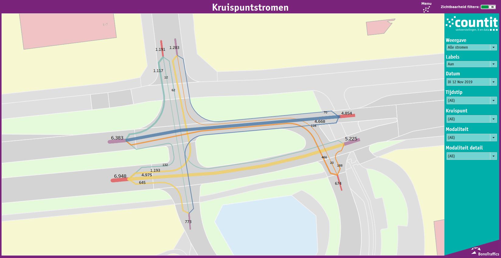 Verkeersdata analyse en visualisatie
